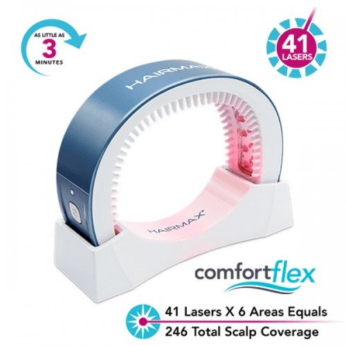 HairMax LaserBand 41 - ComfortFlex lāzerķemme-stīpa